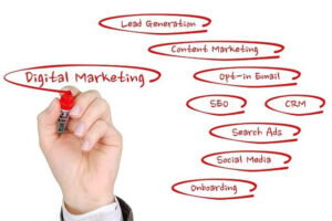 Digital Marketing से पैसे कैसे कमाए